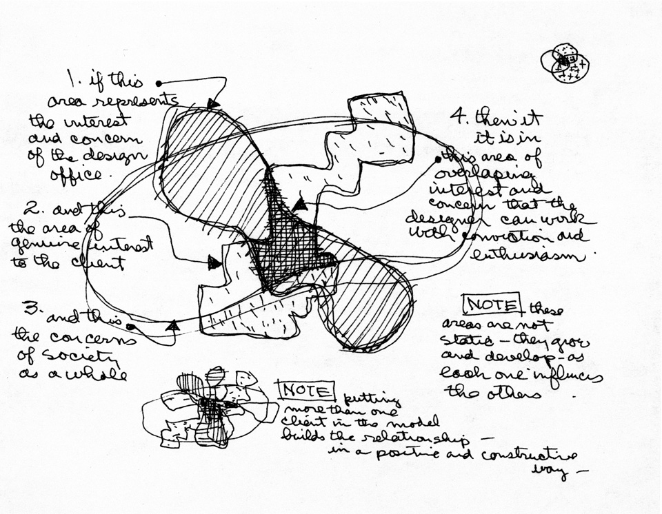 Charles Eames, Diagram